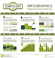 Ecology Protection Infographic Earth Day Design Stock