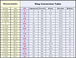 Ring Finger Conversion Chart Ring Conversion Chart For Finger Rings Measure Ring Size