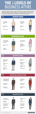 what to wear to an interview how to dress like a leader in any