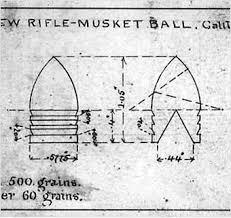 Minie Ball Chart Gettysburg Museum Of History