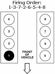 similiar 5 4 triton firing order diagram keywords diagram bmw e36 vacuum hose diagram ford 5 4 triton firing order ford