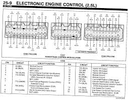 mazda 323 ecu wiring diagram mazda wiring diagrams ecu mazda ecu wiring diagram ecu