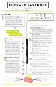 Creative Job Resume Examples Awesome Examples Of Resumes By