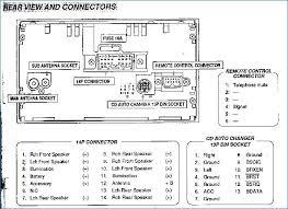 3000gt wiring diagram wiring diagram expert mitsubishi 3000gt engine diagram wiring diagram expert 3000gt active aero wiring diagram 3000gt wiring diagram