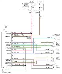 wiring diagram ram 1500 2013 towing wiring auto wiring diagrams 2013 dodge ram 1500 radio wiring diagram 2013 dodge ram 1500 stereo wiring diagram collection of rh wiringbase today 1995 2001 wiring