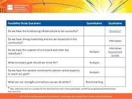 Feasibility Study Template Checklist For Resume Australia Project ...