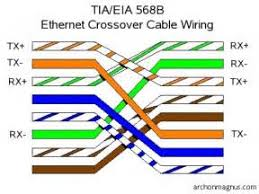 t loopback plug wiring diagram images how to make an ethernet cross over cable makeuseof