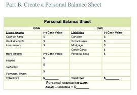 Accounting Balance Sheet Template Personal Finance Balance Sheet Template