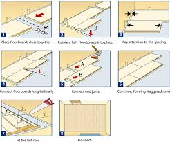 Perfect Laying A Laminate Floor Wonderful On Floor Within Laying A Laminate 2
