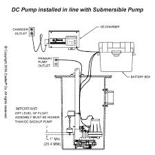 zoeller sump pump wiring diagram the wiring diagram zoeller aquanot basement sentry pro pak series backup pump systems wiring diagram