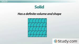 States of Matter  Solids  Liquids  Gases   amp  Plasma Study com