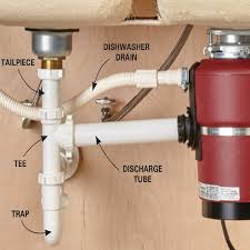 How To Replace A Garbage Disposal Family Handyman