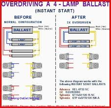 t12 ballast wiring diagram elegant wiring diagram besides 4 l t8 t12 ballast wiring diagram lovely 20 luxury 3 prong outlet wiring ideas