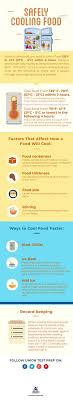 Servsafe Food Temp Chart Servsafe Exam