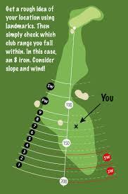 Golf Club Distance Tool Golf Clubs