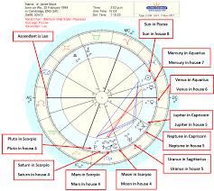 Star Sign Birth Chart 76 Interpretive 13 Zodiac Sign Birth Chart