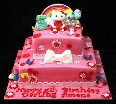 Hello Kitty Cake 19