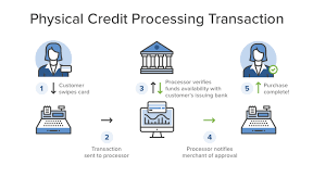 We did not find results for: Jtech Web Development Credit Card Processing
