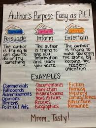 Historical Fiction Anchor Chart 30 Awesome Anchor Charts To Spice Up Your Classroom