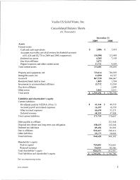 allowance for uncollectible accounts balance sheet ex 10 3