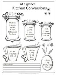 Gift Kitchen Measurements Conversion Chart Traditional