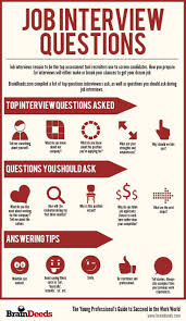 17 best images about interview tips interview body job interview questions infographic re pinned by europass