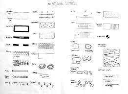 Small Picture Brilliant Architecture Drawing Symbols Landscape Design Elements