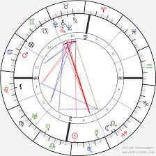 Picasso Natal Chart Pablo Picasso Birth Chart Horoscope Date Of Birth Astro