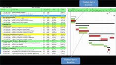 14 Best Gantt Chart Images Gantt Chart Chart Timeline Maker