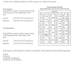 Universal Genetic Code Chart Solved 2 Below Are Two Different Mutations Of A Dna Sequ