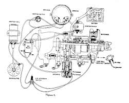 Cool 6 post solenoid wiring diagram contemporary electrical 1950 ford tractor r overdrive volts vintage auto