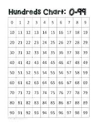 Multiplication Table Chart Printable Csdmultimediaservice Com