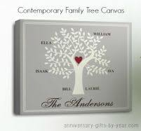 gift for 60th wedding anniversary. 60th wedding anniversary gift ideas for pas tbrb info o