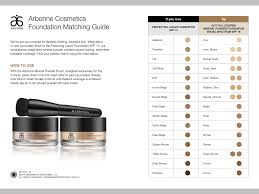 Mineral Foundation Matching Guide In 2019 Arbonne Makeup