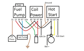 1986 mustang fuel pump wiring diagram 1986 discover your wiring 1975 beetle fuel pump relay location