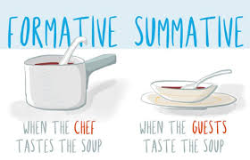 Image result for formative assessment