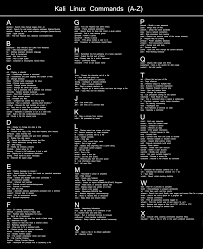 The Ultimate Kali Linux Cheat Sheet Cyber Essentials