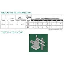 flotec sprinkler pump wiring diagram solidfonts wayne self priming centrifugal cast iron lawn sprinkler water pump