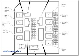 versa fuse box wiring diagram expert 2010 versa fuse diagram wiring diagram expert 2015 nissan versa fuse box nissan versa fuse panel