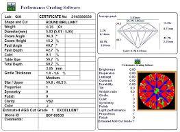 Cutgrade Software Ogi Systems