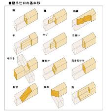 japanese furniture plans. best 25 japanese woodworking ideas on pinterest joinery wood joining and carpentry furniture plans