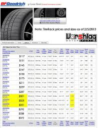 14 Bfgoodrich Has Issued A Recall For These Tires Bfg Tire