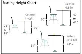 Table Chair Height Chart Counter Height Stool Height Should Eye Co