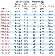 Heat Shrink Tube Od 3 5mm 200m After Shrinkage Inside Diameter Is 1 5mm