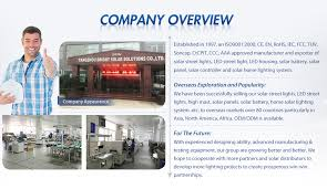 Solar Powered Flood Lights On WinLightscom  Deluxe Interior Solar Lighting Company