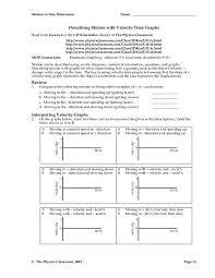 Worksheet : Pronouns Worksheet Alliteration In Poetry Worksheets ...