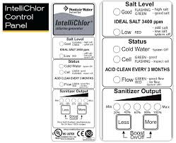 pentair intellichlor ic40. Pentair Intellichlor Ic40 Complete Salt Generator System Up To 40k Review Chlorine Control Panel W