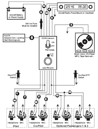 pacific intercom wiring diagram pacific image typical intercom wiring diagram wiring diagram schematics on pacific intercom wiring diagram