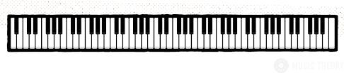 75 Explicit Piano Keyboard Chart Printable