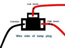 h headlight bulb wiring diagram images h to h wiring  h4 headlight plug wiring car fuse box and wiring diagram